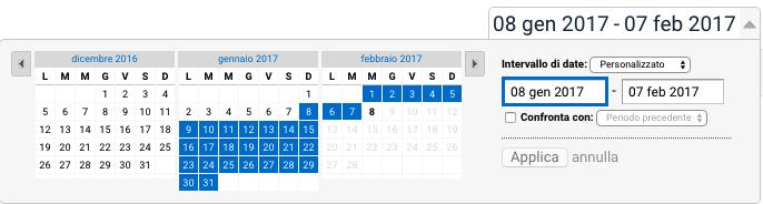 cambiare date