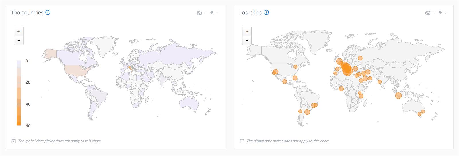 Analytics for Instagram: misura gli Insight del tuo profilo con gli strumenti giusti 6