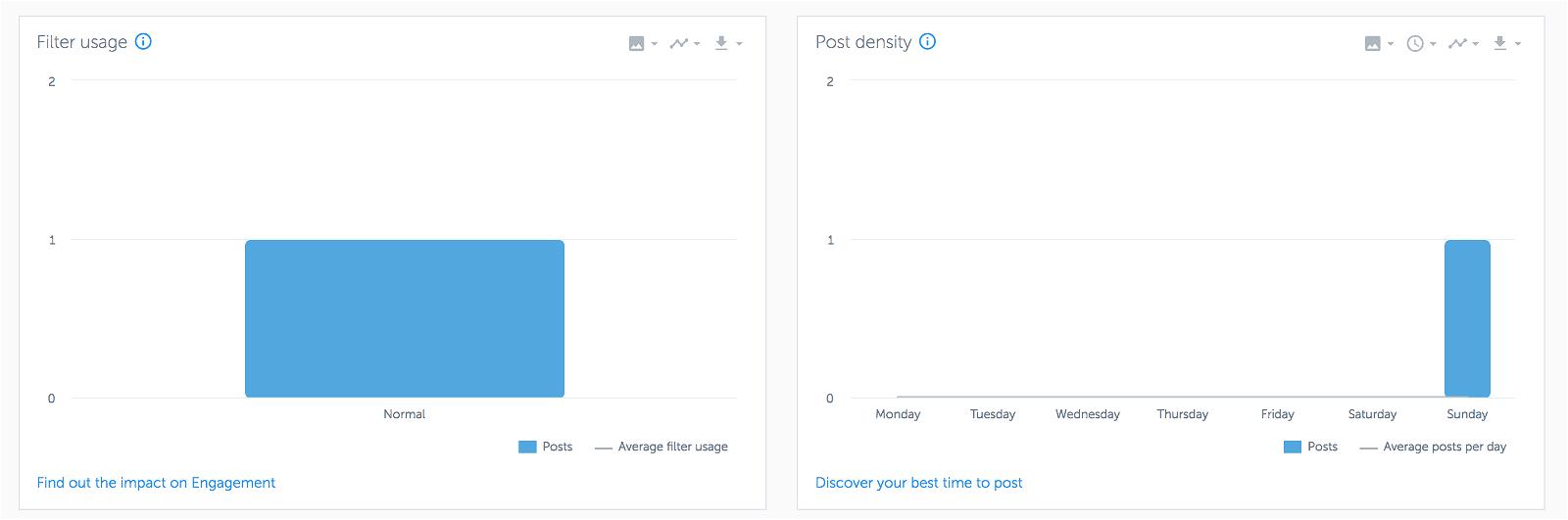 Analytics for Instagram: misura gli Insight del tuo profilo con gli strumenti giusti 9