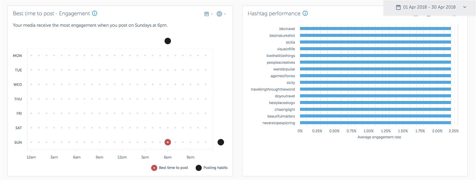 Analytics for Instagram: misura gli Insight del tuo profilo con gli strumenti giusti 14