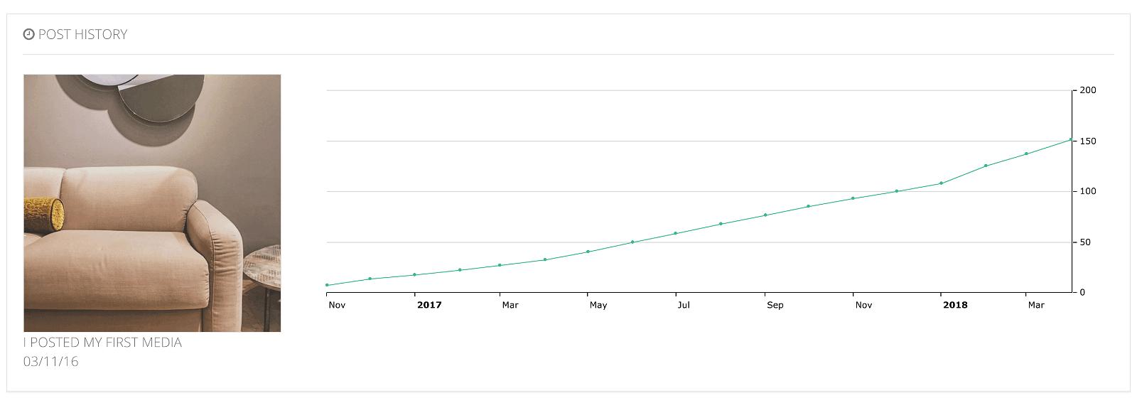Analytics for Instagram: misura gli Insight del tuo profilo con gli strumenti giusti 27