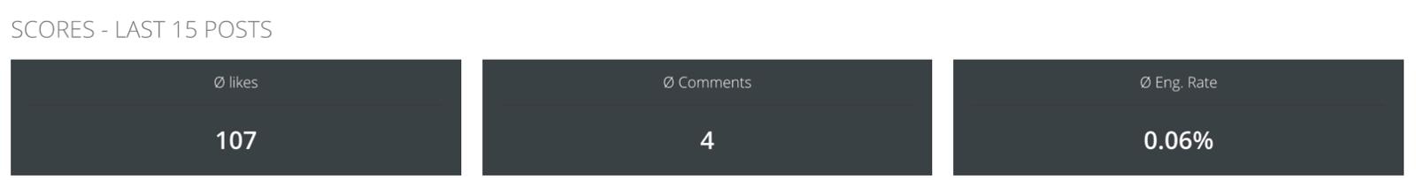 Analytics for Instagram: misura gli Insight del tuo profilo con gli strumenti giusti 25