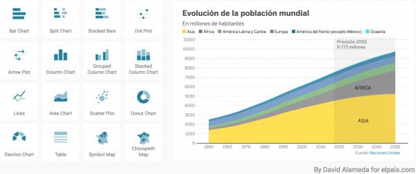 Data journalism: fare giornalismo dei dati con i tool dei migliori data journalist al mondo 4