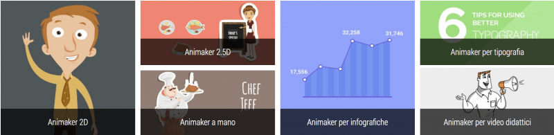 video animati su animaker