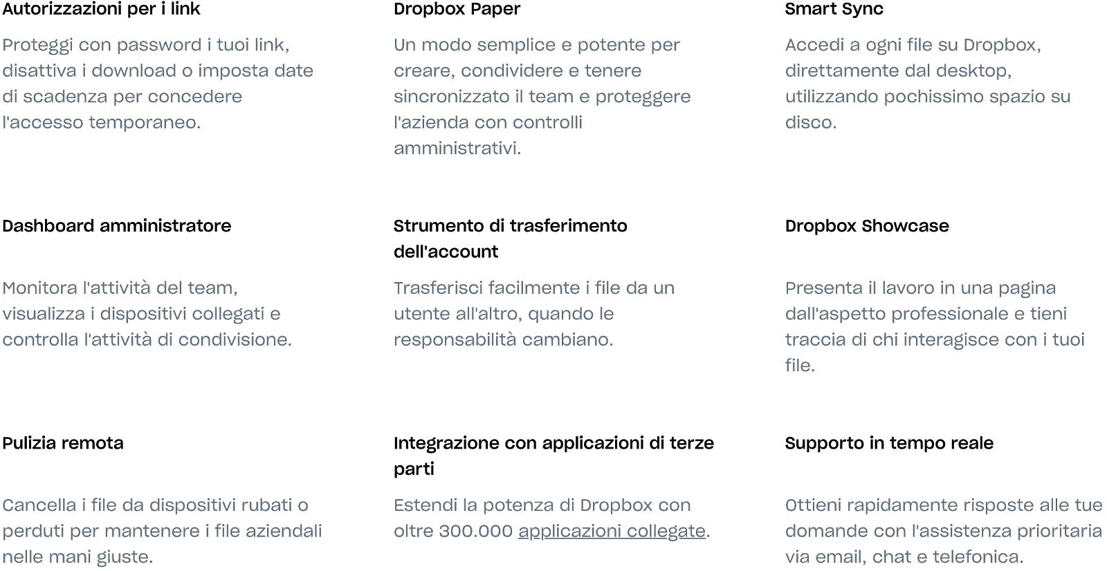 Dropbox: cosa è, come funziona e perché dovresti usarlo 1