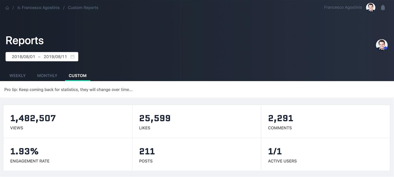 statistiche profilo linkedin Shield App
