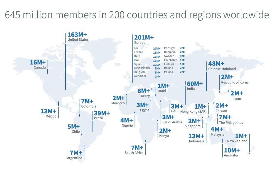 Creare_Pagina_Linkedin_Statistica