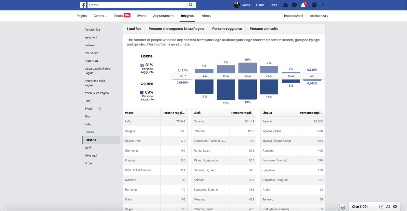 facebook_insight_persone