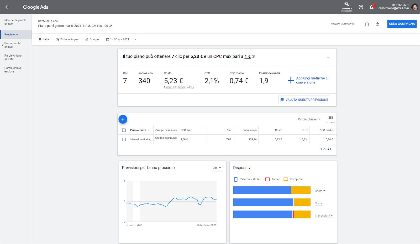 Google-Ads Previsione keyword