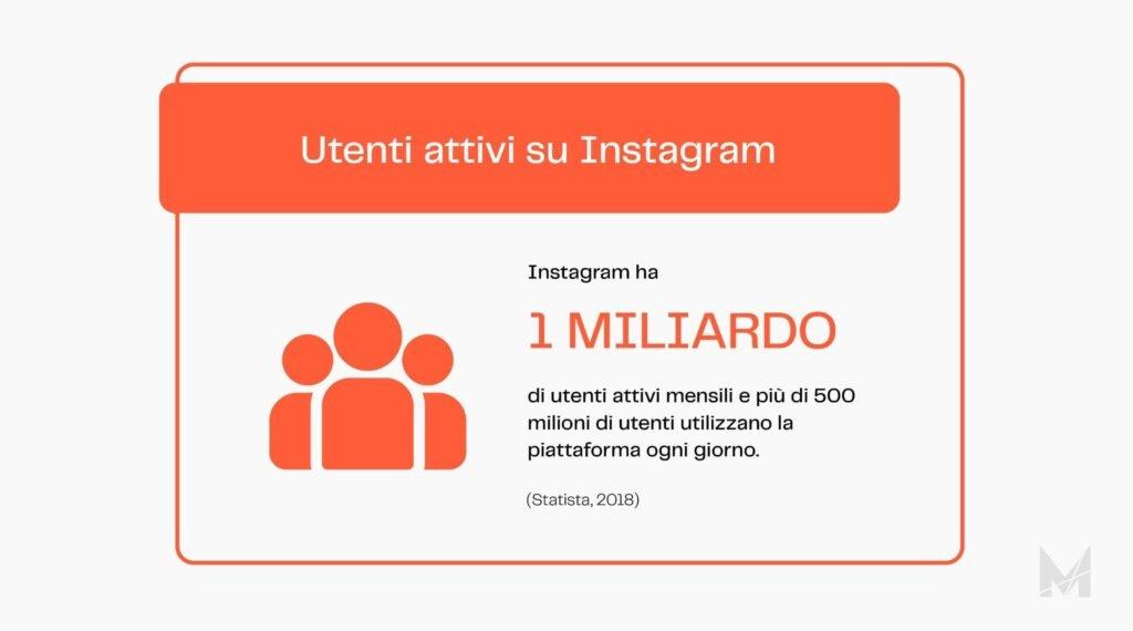 Guida Instagram utenti attivi