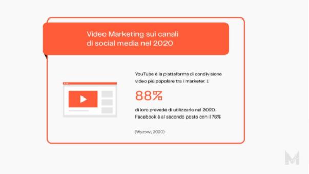 Guida Storytelling statistiche video