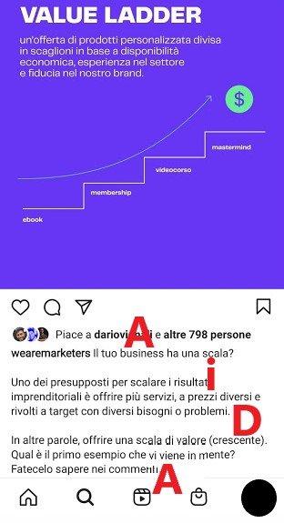 esempio di modello AIDA nel copy di un post