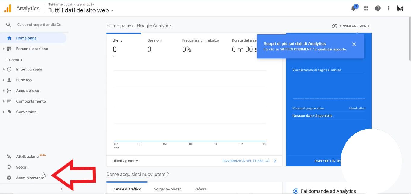 dashboard google analitics