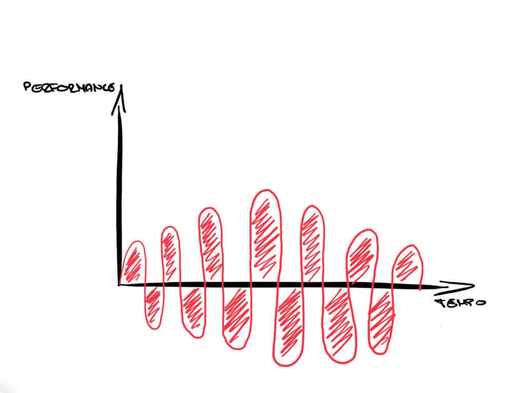Come migliorare le performance aziendali? Una guida per imprenditori (e non solo) 2